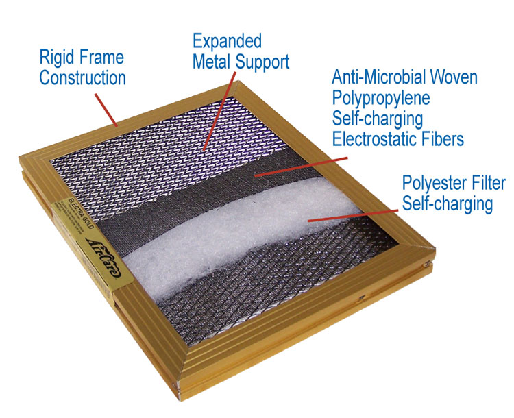 Electronic Air Filters For Hvac : Bay area furnace air conditioner hvac filters