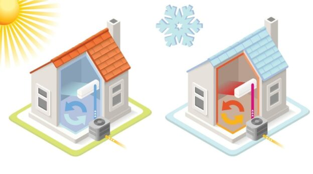 Heat Pump Cools in Summer Warms in Winter